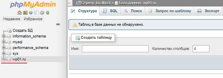 Создание базы данных WordPress завершено