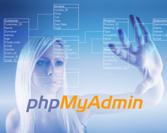 Импорт MySQL в скрипте phpMyAdmin
